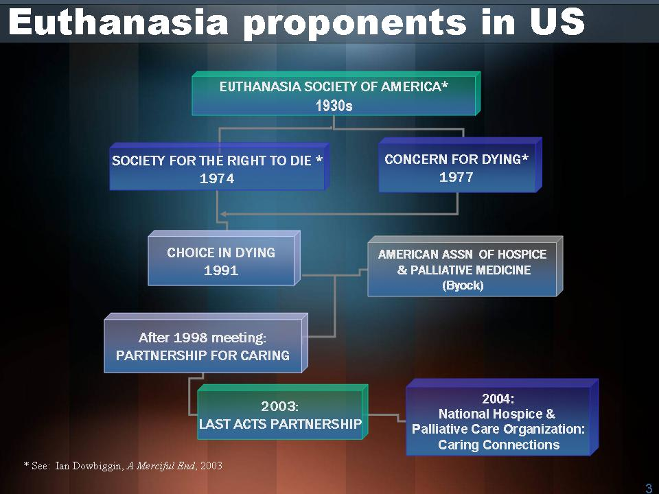 effects of euthanasia to society These supposed safeguards in effect prescribe who is to be considered right   the voluntary euthanasia society has introduced its own pro-choice living.