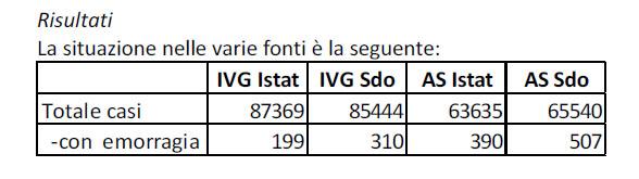 2-ivg-istat-e-ivg-sdo-relazione-2016