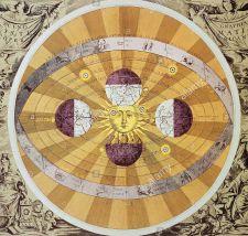 teoria-eliocentrica-copernico